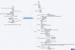 新手必学的seo网站方案制作