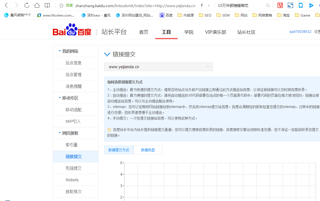 这样设置提交Sitemap才有用?